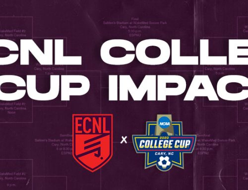 ECNL GIRLS ALUMNI LEAD THE WAY AT 2020 DIVISION I WOMEN'S COLLEGE CUP